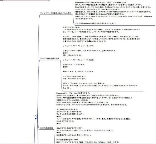 010_雑記_141201 - Freeplane - マップ編集 モード CkkDropboxDropblog雑記_141201.mm 20150228 90913.jpg