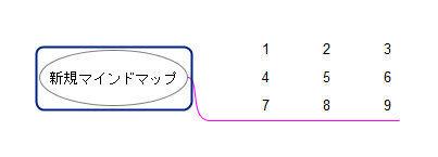 030_マップ1 - Freeplane - マップ編集 モード 20150224 82415.jpg